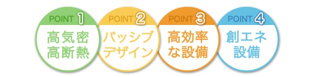 4つのポイント
