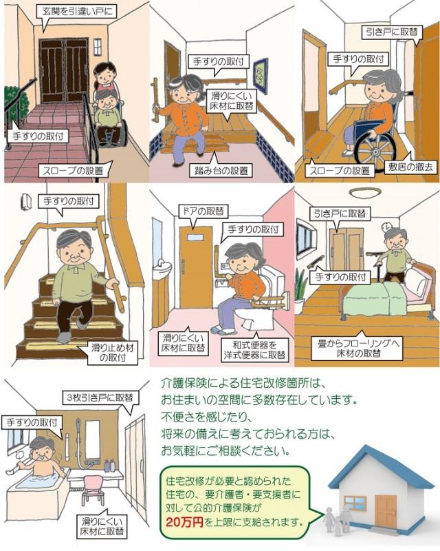 介護保険による住宅改修
