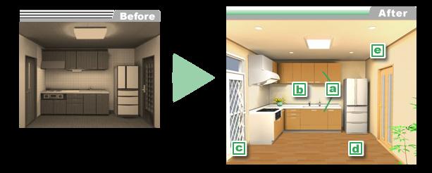 機能的なオープンタイプ・L型キッチン
