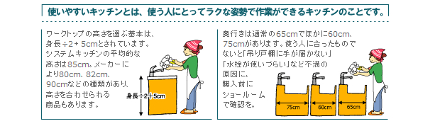 使いやすいキッチンとは、使う人にとって楽な姿勢で作業ができるキッチンのことです。