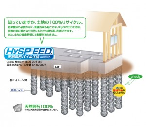 hyspeed01