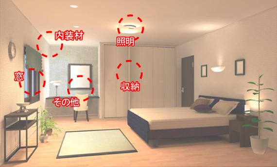 主寝室 リフォームのポイント